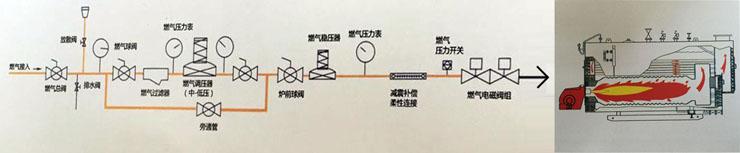 甬温线轨道电路